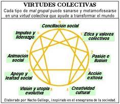 virtudes colectivas